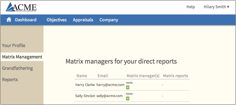 Amazing What Would Your Direct Reports Say About You